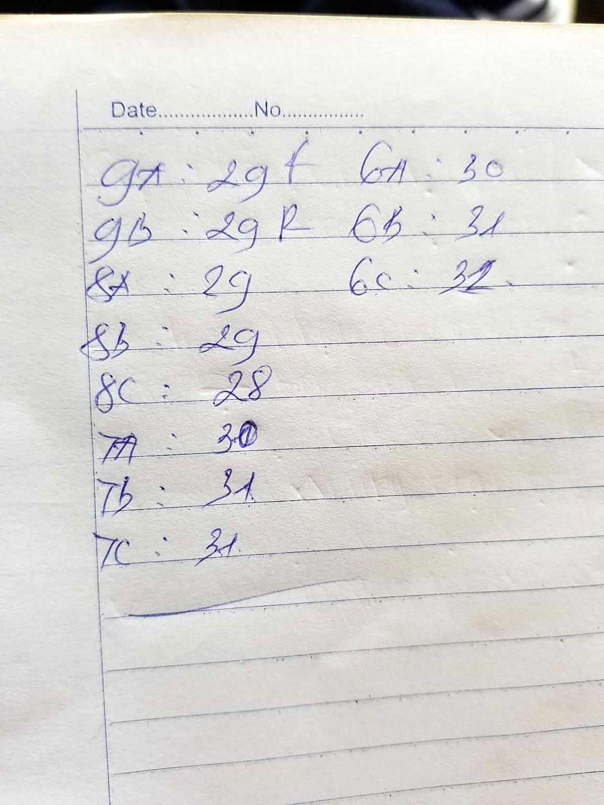 32 truong tieu hoc Huoi Tu sau khi sua (50)